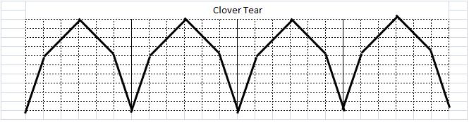 クローバーテアースクラッチ(Clover Tear Scratch)
