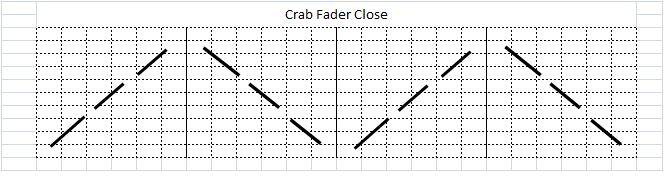 クラブスクラッチ(Crab Scratch)