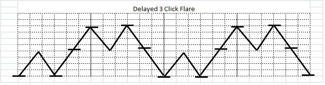 ディレイド3クリックフレアオービット(Delayed 3 Click Flare Orbit)