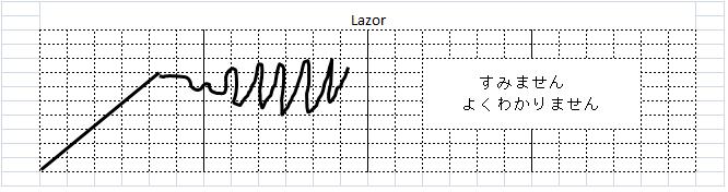 レーザーズスクラッチ(Lazers Scratch)
