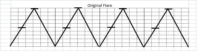 オリジナルフレアースクラッチ(Original Flare Scratch)