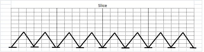 スライススクラッチ(Slice Scratch)