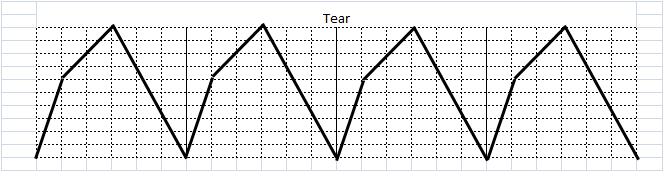 テアースクラッチ(Tear Scratch)
