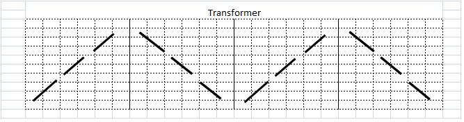 トランスフォーマースクラッチ♠(Transformer Scratch)