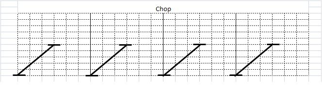 チョップ=スタブスクラッチ♠(CHOP=STAB SCRATCH)